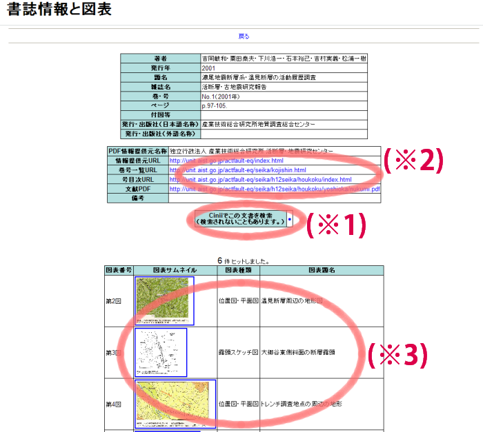 書誌情報と図表
